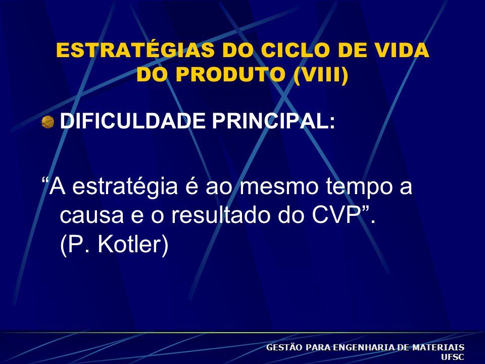 ESTRATÉGIAS DO CICLO DE VIDA DO PRODUTO (VIII) DIFICULDADE PRINCIPAL: A estratégia é ao mesmo tempo a causa e o resultado do CVP .
