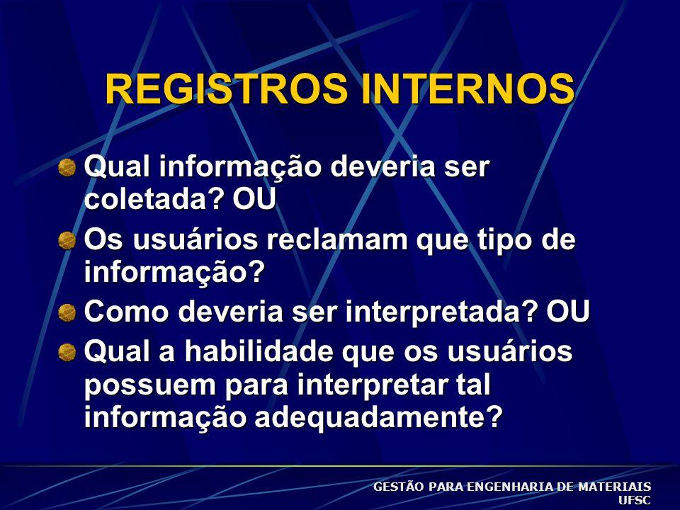 REGISTROS INTERNOS Qual informação deveria ser coletada.