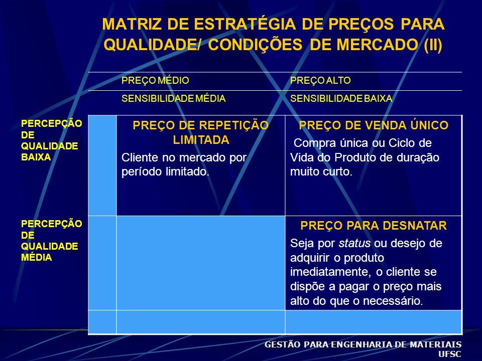 MATRIZ DE ESTRATÉGIA DE PREÇOS PARA QUALIDADE/ CONDIÇÕES DE MERCADO (II) PREÇO MÉDIOPREÇO ALTO SENSIBILIDADE MÉDIASENSIBILIDADE BAIXA PERCEPÇÃO DE QUALIDADE BAIXA PREÇO DE REPETIÇÃO LIMITADA Cliente no mercado por período limitado.