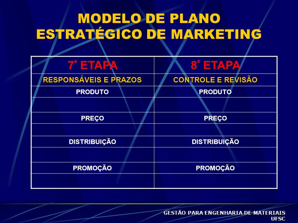 MODELO DE PLANO ESTRATÉGICO DE MARKETING 7 ª ETAPA8 ª ETAPA RESPONSÁVEIS E PRAZOS CONTROLE E REVISÃO PRODUTO PREÇO DISTRIBUIÇÃO PROMOÇÃO GESTÃO PARA ENGENHARIA DE MATERIAIS UFSC