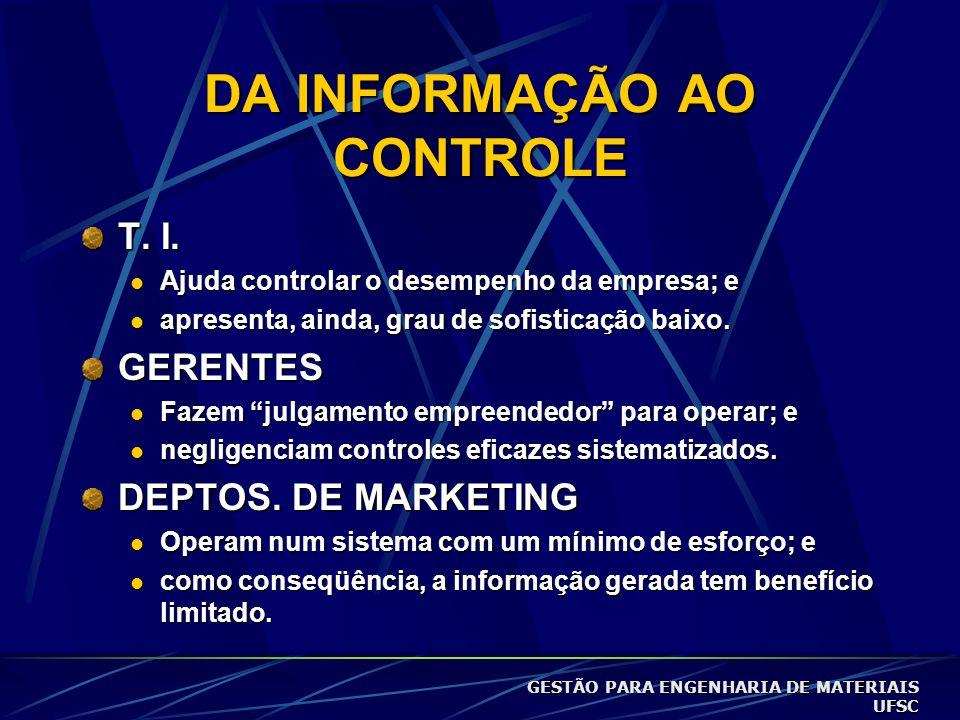DA INFORMAÇÃO AO CONTROLE T.I.