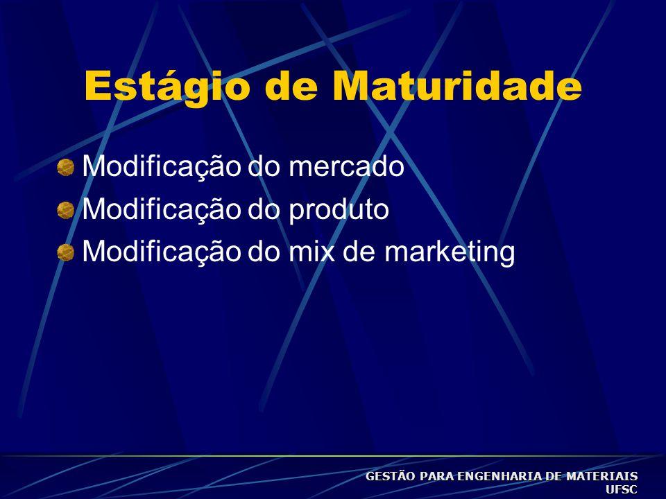 Estágio de Maturidade Modificação do mercado Modificação do produto Modificação do mix de marketing GESTÃO PARA ENGENHARIA DE MATERIAIS UFSC