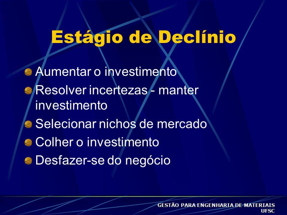 Estágio de Declínio Aumentar o investimento Resolver incertezas - manter investimento Selecionar nichos de mercado Colher o investimento Desfazer-se do negócio GESTÃO PARA ENGENHARIA DE MATERIAIS UFSC