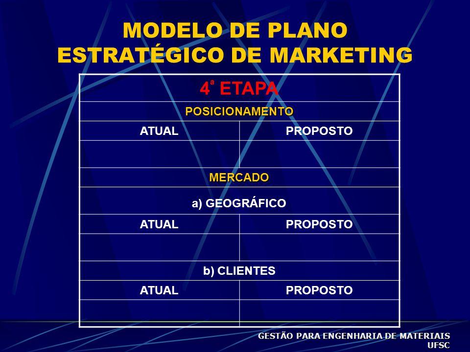 MODELO DE PLANO ESTRATÉGICO DE MARKETING 4 ª ETAPA POSICIONAMENTO ATUALPROPOSTO MERCADO a) GEOGRÁFICO ATUALPROPOSTO b) CLIENTES ATUALPROPOSTO GESTÃO PARA ENGENHARIA DE MATERIAIS UFSC