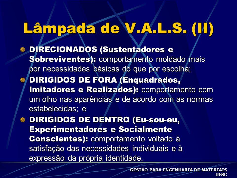 LÂMPADA DE VALS (I) SUSTENTADORES DIRIGIDOS DE DENTRO INTEGRADOS SOBREVIVENTES ENQUADRADOS SOCIALMENTE CONSCIENTES EXPERIMEN TADORES EU-SOU-EU REALIZA