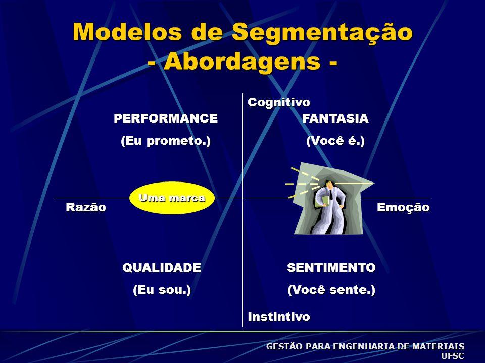 Modelos de Segmentação - Abordagens - PERFORMANCE (Eu prometo.) FANTASIA (Você é.) QUALIDADE (Eu sou.) SENTIMENTO (Você sente.) RazãoEmoção Instintivo Cognitivo Uma marca GESTÃO PARA ENGENHARIA DE MATERIAIS UFSC