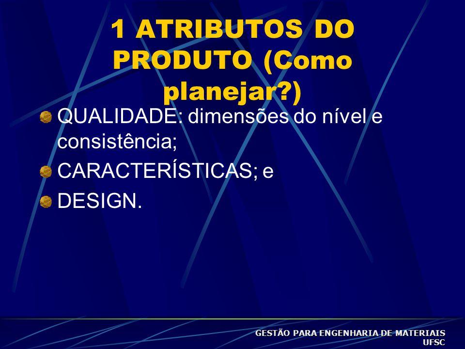 1 ATRIBUTOS DO PRODUTO (Como planejar?) QUALIDADE: dimensões do nível e consistência; CARACTERÍSTICAS; e DESIGN.