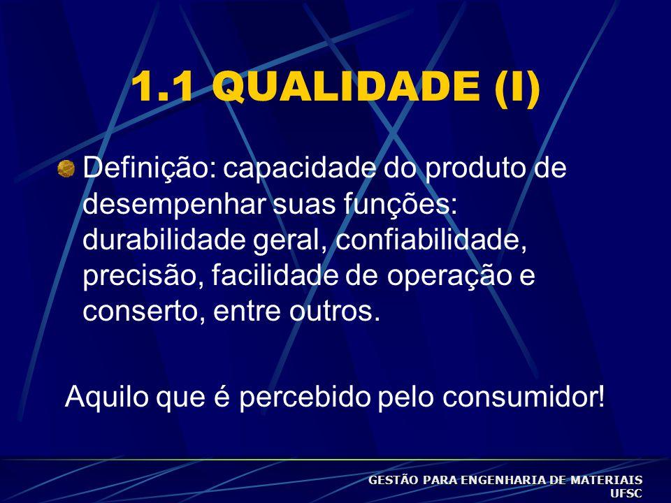 1.1 QUALIDADE (I) Definição: capacidade do produto de desempenhar suas funções: durabilidade geral, confiabilidade, precisão, facilidade de operação e conserto, entre outros.