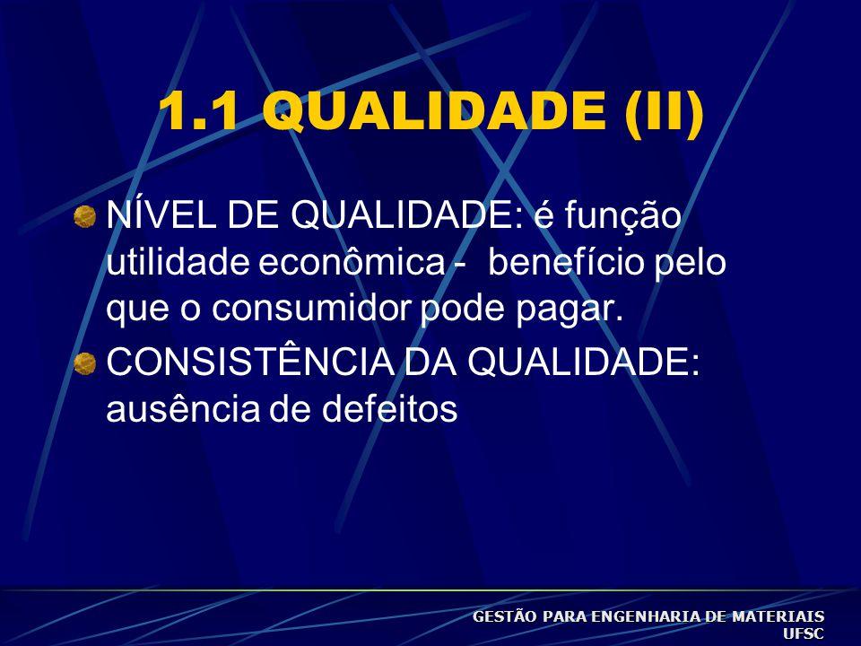 1.1 QUALIDADE (I) Definição: capacidade do produto de desempenhar suas funções: durabilidade geral, confiabilidade, precisão, facilidade de operação e