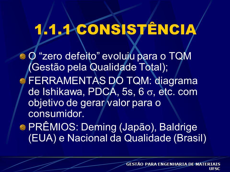 1.1.1 CONSISTÊNCIA O zero defeito evoluiu para o TQM (Gestão pela Qualidade Total); FERRAMENTAS DO TQM: diagrama de Ishikawa, PDCA, 5s, 6 , etc.