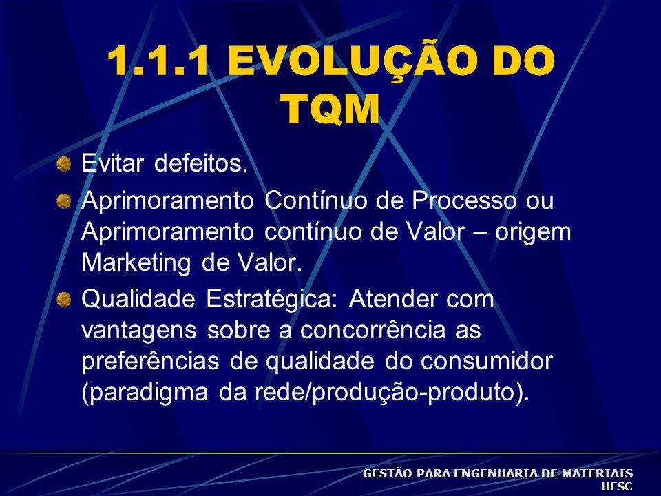 """1.1.1 CONSISTÊNCIA O """"zero defeito"""" evoluiu para o TQM (Gestão pela Qualidade Total); FERRAMENTAS DO TQM: diagrama de Ishikawa, PDCA, 5s, 6 , etc. co"""