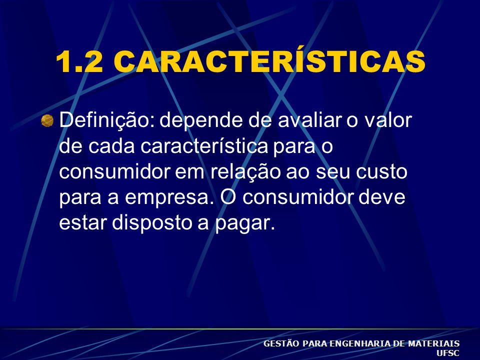 1.2 CARACTERÍSTICAS Definição: depende de avaliar o valor de cada característica para o consumidor em relação ao seu custo para a empresa.