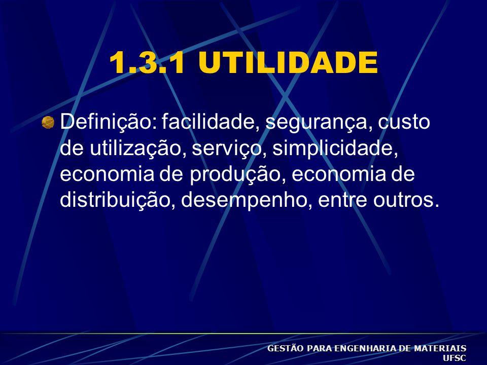 1.3.1 UTILIDADE Definição: facilidade, segurança, custo de utilização, serviço, simplicidade, economia de produção, economia de distribuição, desempenho, entre outros.