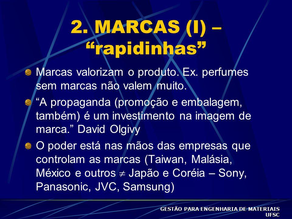 2.MARCAS (I) – rapidinhas Marcas valorizam o produto.