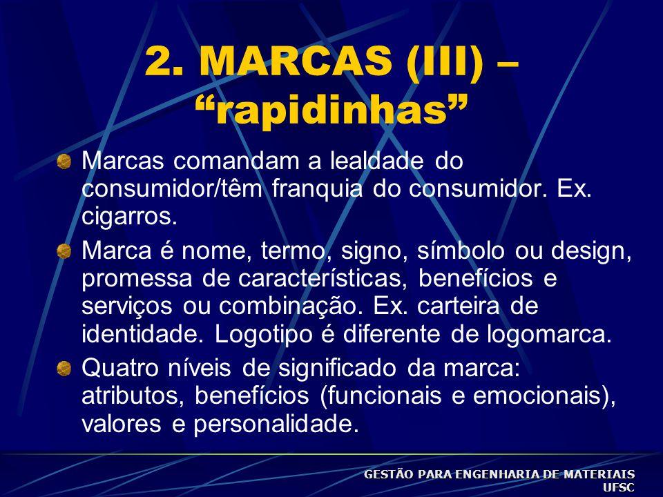 """2. MARCAS (II) – """"rapidinhas"""" DEFINIÇÃO: é o resultado líquido de todas impressões, posições e sentimentos que as pessoas apresentam em relação a uma"""