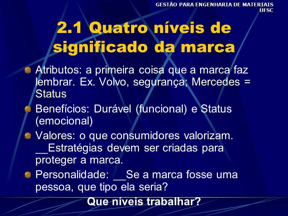 2.1 Quatro níveis de significado da marca Mercedes = Status Atributos: a primeira coisa que a marca faz lembrar.