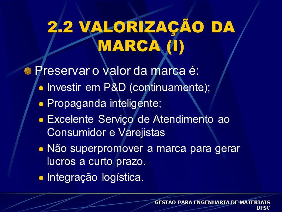2.2 VALORIZAÇÃO DA MARCA (I) Preservar o valor da marca é:  Investir em P&D (continuamente);  Propaganda inteligente;  Excelente Serviço de Atendimento ao Consumidor e Varejistas  Não superpromover a marca para gerar lucros a curto prazo.