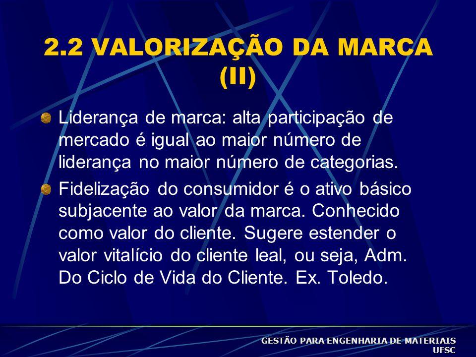 2.2 VALORIZAÇÃO DA MARCA (II) Liderança de marca: alta participação de mercado é igual ao maior número de liderança no maior número de categorias.