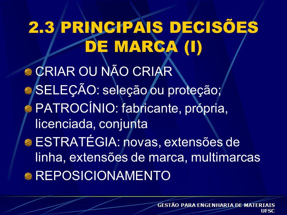 2.3 PRINCIPAIS DECISÕES DE MARCA (I) CRIAR OU NÃO CRIAR SELEÇÃO: seleção ou proteção; PATROCÍNIO: fabricante, própria, licenciada, conjunta ESTRATÉGIA: novas, extensões de linha, extensões de marca, multimarcas REPOSICIONAMENTO GESTÃO PARA ENGENHARIA DE MATERIAIS UFSC