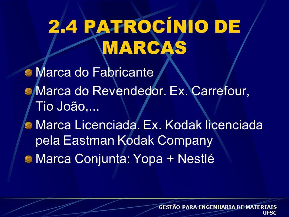 2.4 PATROCÍNIO DE MARCAS Marca do Fabricante Marca do Revendedor.