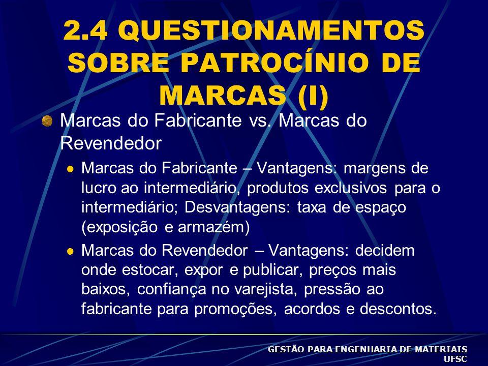 2.4 QUESTIONAMENTOS SOBRE PATROCÍNIO DE MARCAS (I) Marcas do Fabricante vs.