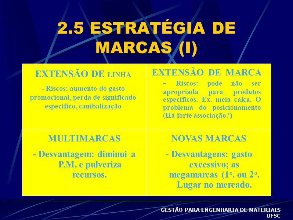 2.5 ESTRATÉGIA DE MARCAS (I) EXTENSÃO DE LINHA - Riscos: aumento do gasto promocional, perda de significado específico, canibalização EXTENSÃO DE MARCA - Riscos: pode não ser apropriada para produtos específicos.