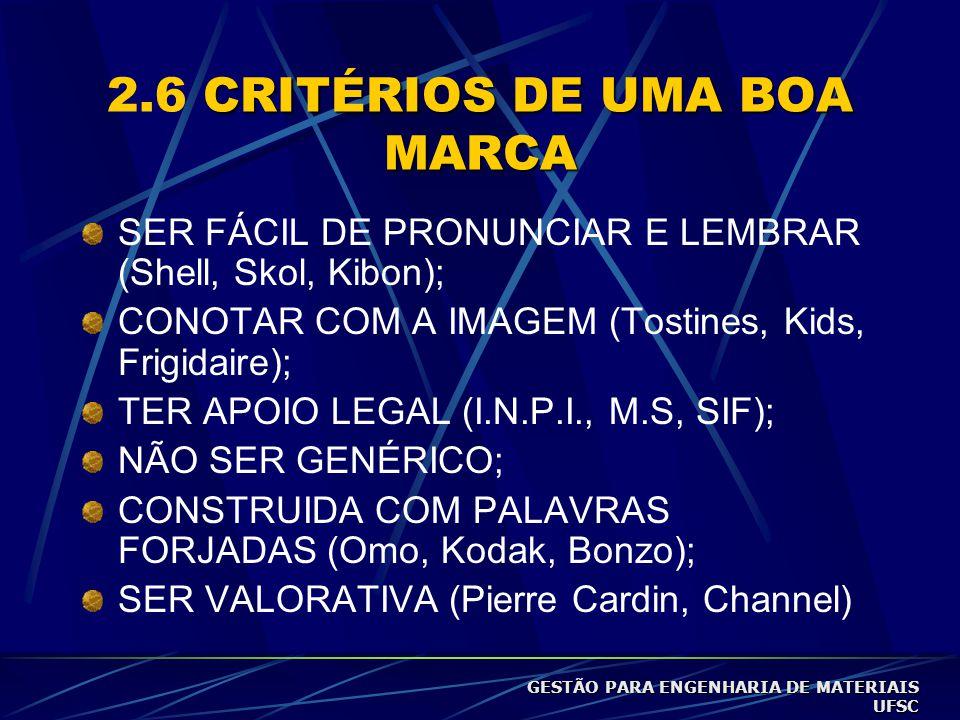 CRITÉRIOS DE UMA BOA MARCA 2.6 CRITÉRIOS DE UMA BOA MARCA SER FÁCIL DE PRONUNCIAR E LEMBRAR (Shell, Skol, Kibon); CONOTAR COM A IMAGEM (Tostines, Kids, Frigidaire); TER APOIO LEGAL (I.N.P.I., M.S, SIF); NÃO SER GENÉRICO; CONSTRUIDA COM PALAVRAS FORJADAS (Omo, Kodak, Bonzo); SER VALORATIVA (Pierre Cardin, Channel) GESTÃO PARA ENGENHARIA DE MATERIAIS UFSC