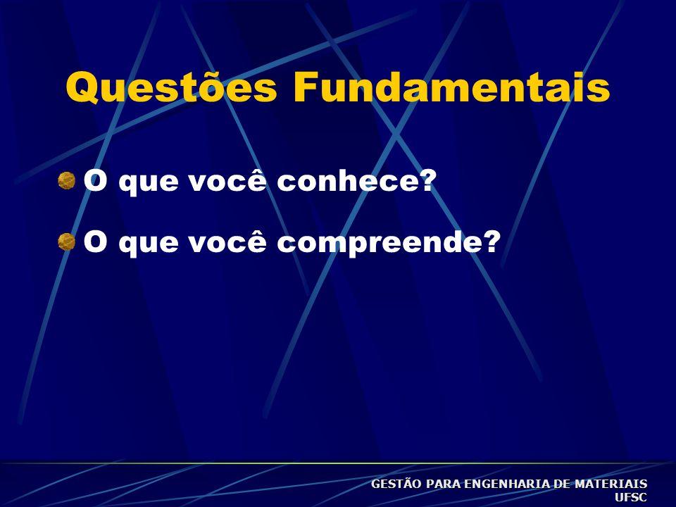 Questões Fundamentais O que você conhece.O que você compreende.