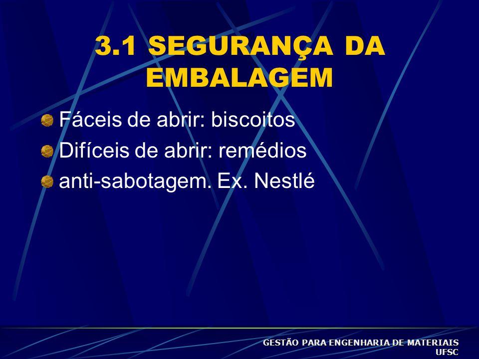3.1 SEGURANÇA DA EMBALAGEM Fáceis de abrir: biscoitos Difíceis de abrir: remédios anti-sabotagem.