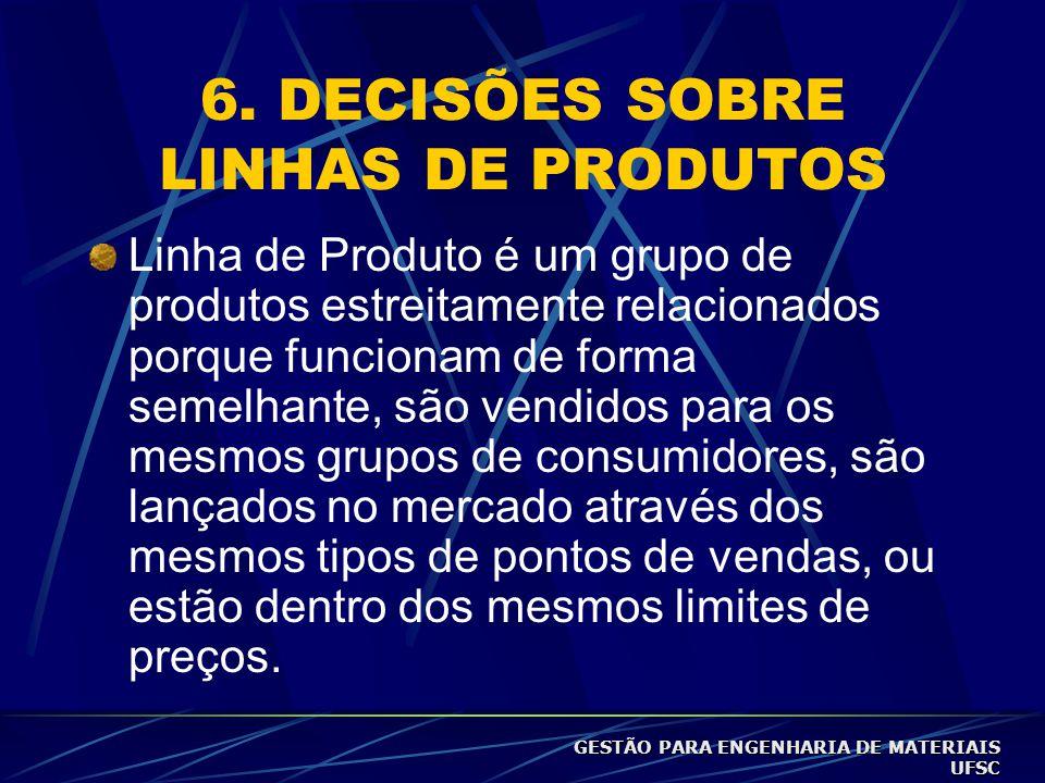 5. SERVIÇOS DE APOIO AO PRODUTO Ampliam o produto real; Mantém um canal aberto para fidelizar cliente; Passos: determinar o que o consumidor valoriza,
