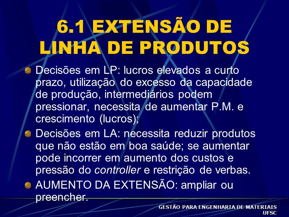 6.1 EXTENSÃO DE LINHA DE PRODUTOS Decisões em LP: lucros elevados a curto prazo, utilização do excesso da capacidade de produção, intermediários podem pressionar, necessita de aumentar P.M.