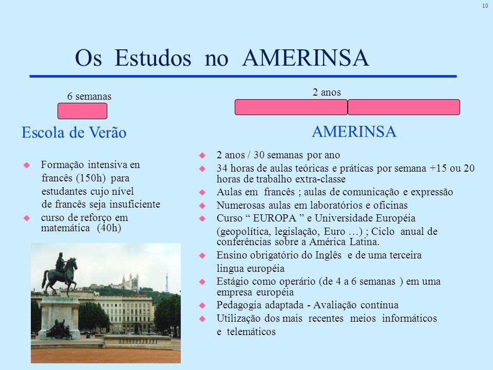 10 Os Estudos no AMERINSA u Formação intensiva en francês (150h) para estudantes cujo nível de francês seja insuficiente u curso de reforço em matemát
