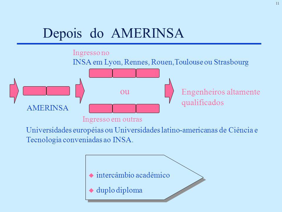11 Depois do AMERINSA AMERINSA Ingresso no INSA em Lyon, Rennes, Rouen,Toulouse ou Strasbourg Ingresso em outras Universidades européias ou Universidades latino-americanas de Ciência e Tecnologia conveniadas ao INSA.