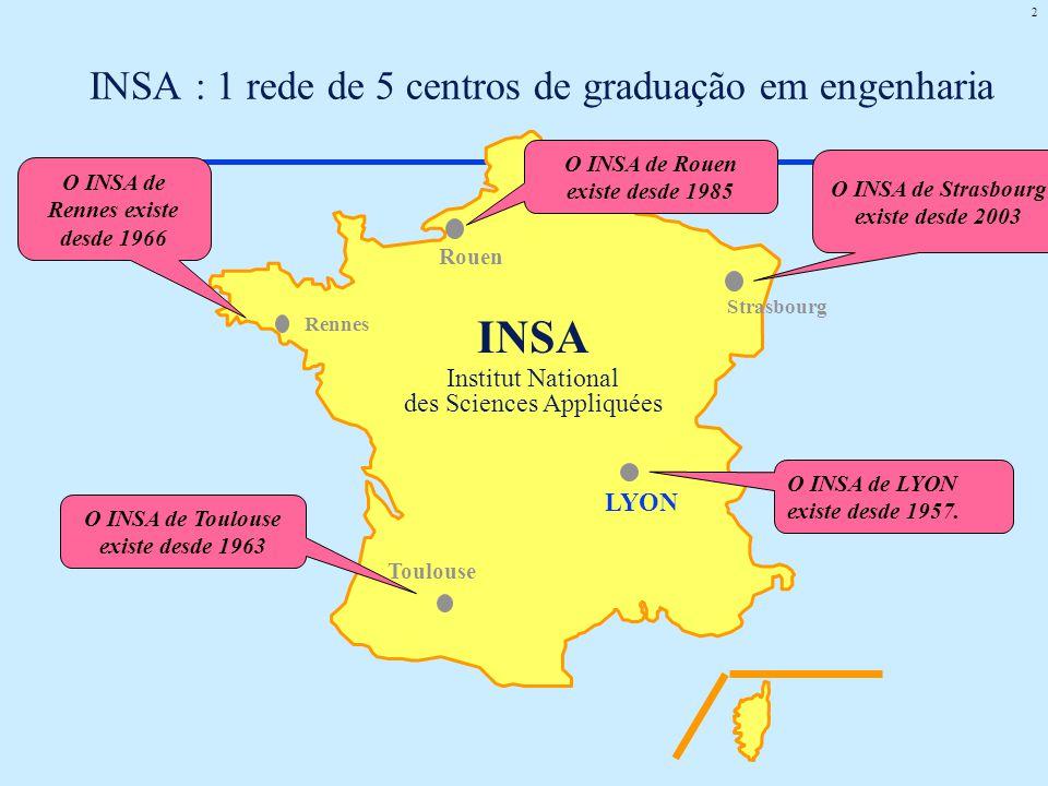 2 INSA Institut National des Sciences Appliquées INSA : 1 rede de 5 centros de graduação em engenharia Rennes O INSA de Rennes existe desde 1966 Toulouse O INSA de Toulouse existe desde 1963 Rouen O INSA de Rouen existe desde 1985 LYON O INSA de LYON existe desde 1957.