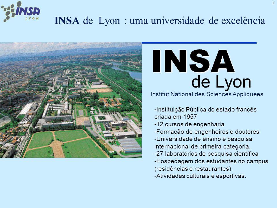3 INSA de Lyon : uma universidade de excelência -Instituição Pública do estado francês criada em 1957 -12 cursos de engenharia -Formação de engenheiro