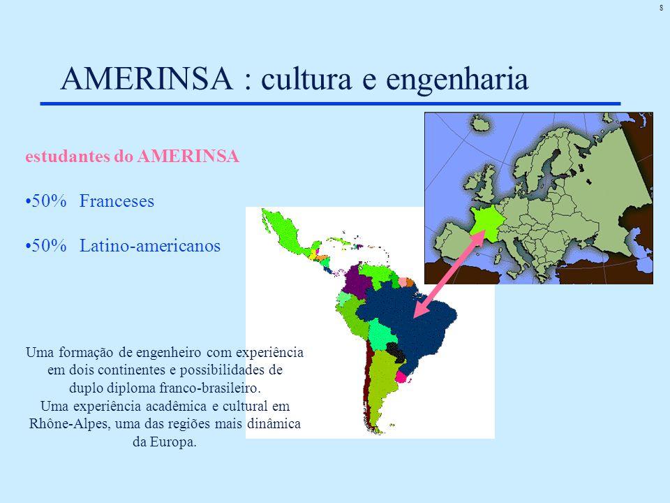 8 AMERINSA : cultura e engenharia estudantes do AMERINSA •50% Franceses •50% Latino-americanos Uma formação de engenheiro com experiência em dois continentes e possibilidades de duplo diploma franco-brasileiro.