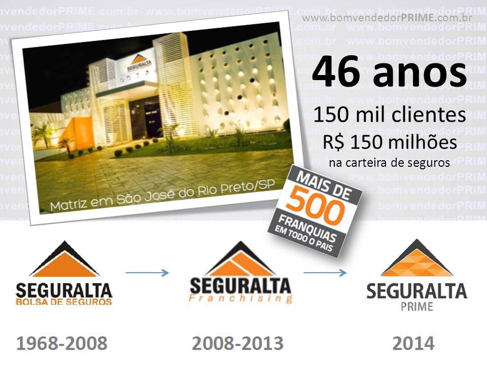 46 anos 150 mil clientes R$ 150 milhões na carteira de seguros www.bomvendedorPRIME.com.br