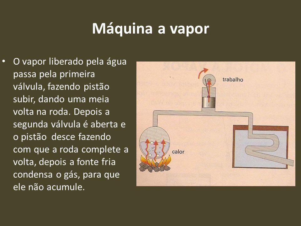 • O calor recebido por um sistema é igual à soma entre a variação da energia interna do sistema e o trabalho efetuado pelo sistema 1ª Lei da Termodinâ