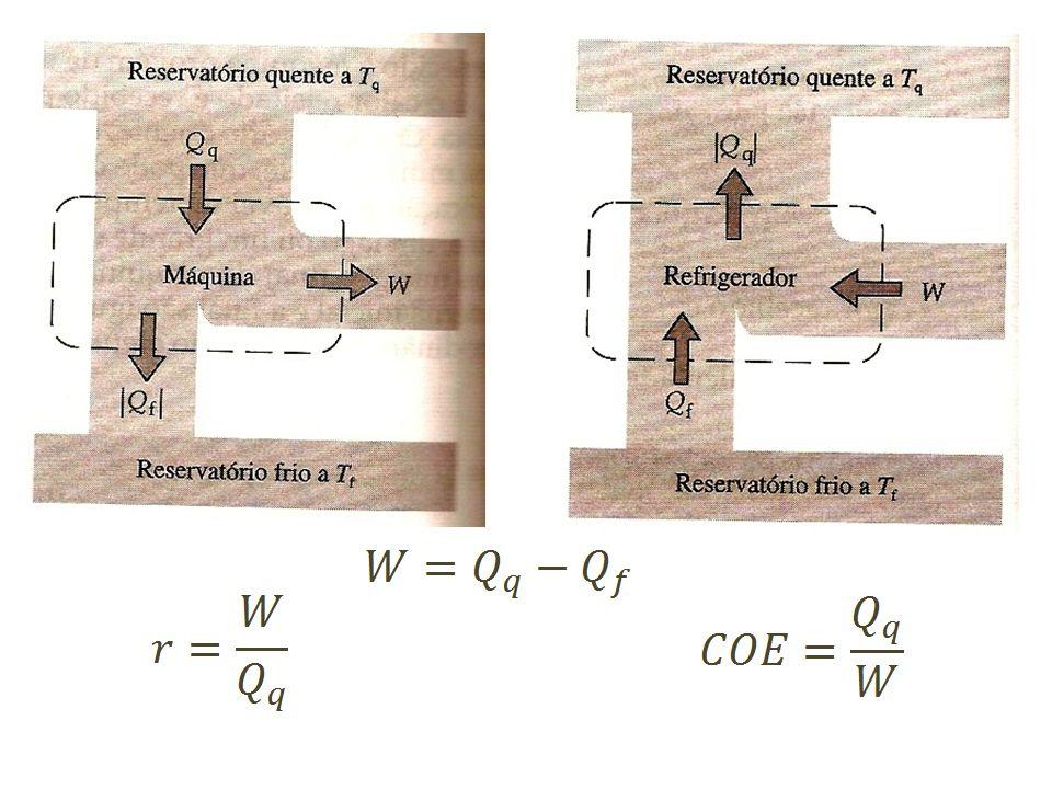 2ª Lei da Termodinâmica • É impossível remover energia térmica de um sistema a uma certa temperatura e converter a energia removida em trabalho mecâni
