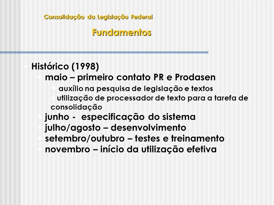 Fundamentos Histórico (1998)  Histórico (1998)  maio – primeiro contato PR e Prodasen  auxílio na pesquisa de legislação e textos  utilização de p