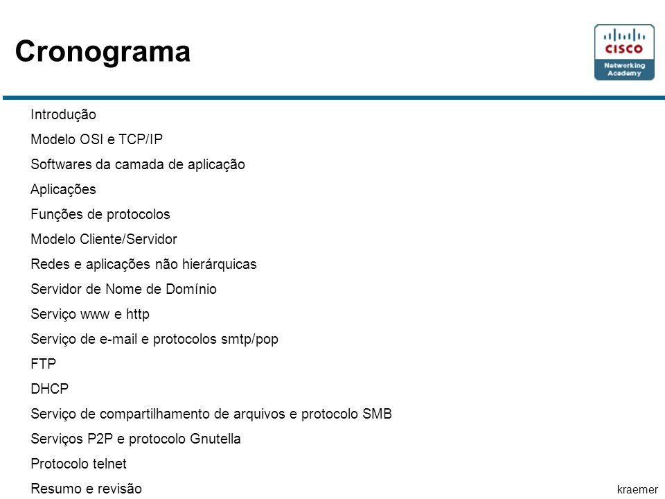 kraemer Cronograma Introdução Modelo OSI e TCP/IP Softwares da camada de aplicação Aplicações Funções de protocolos Modelo Cliente/Servidor Redes e aplicações não hierárquicas Servidor de Nome de Domínio Serviço www e http Serviço de e-mail e protocolos smtp/pop FTP DHCP Serviço de compartilhamento de arquivos e protocolo SMB Serviços P2P e protocolo Gnutella Protocolo telnet Resumo e revisão