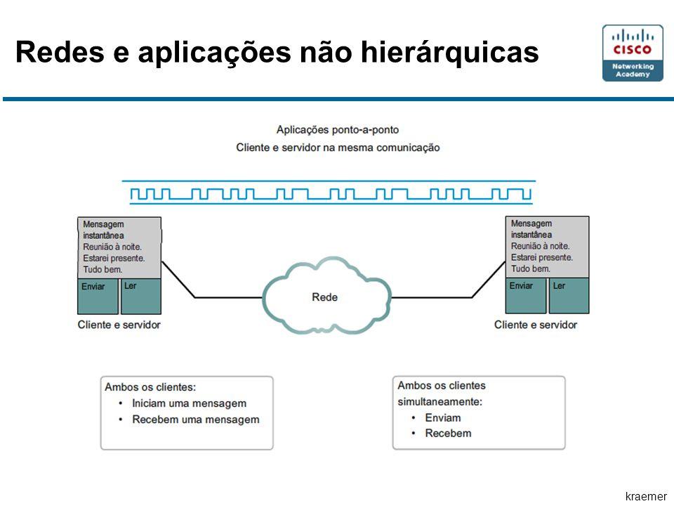 kraemer Redes e aplicações não hierárquicas