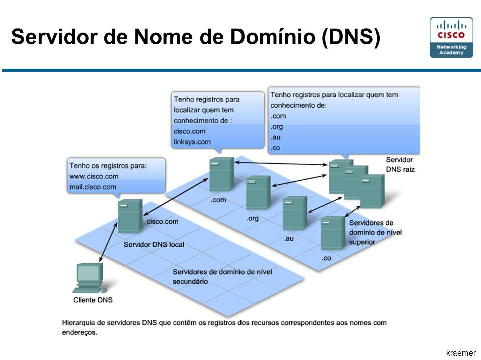 kraemer Servidor de Nome de Domínio (DNS)