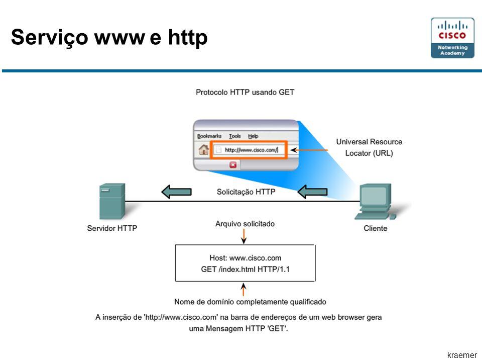 kraemer Serviço www e http