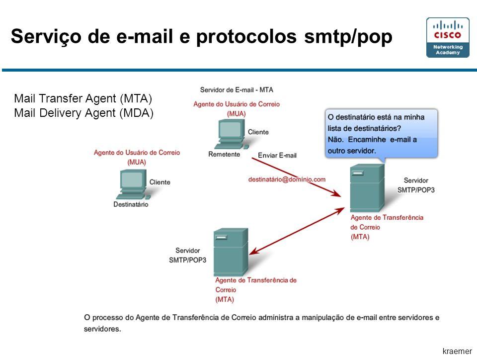 kraemer Serviço de e-mail e protocolos smtp/pop Mail Transfer Agent (MTA) Mail Delivery Agent (MDA)
