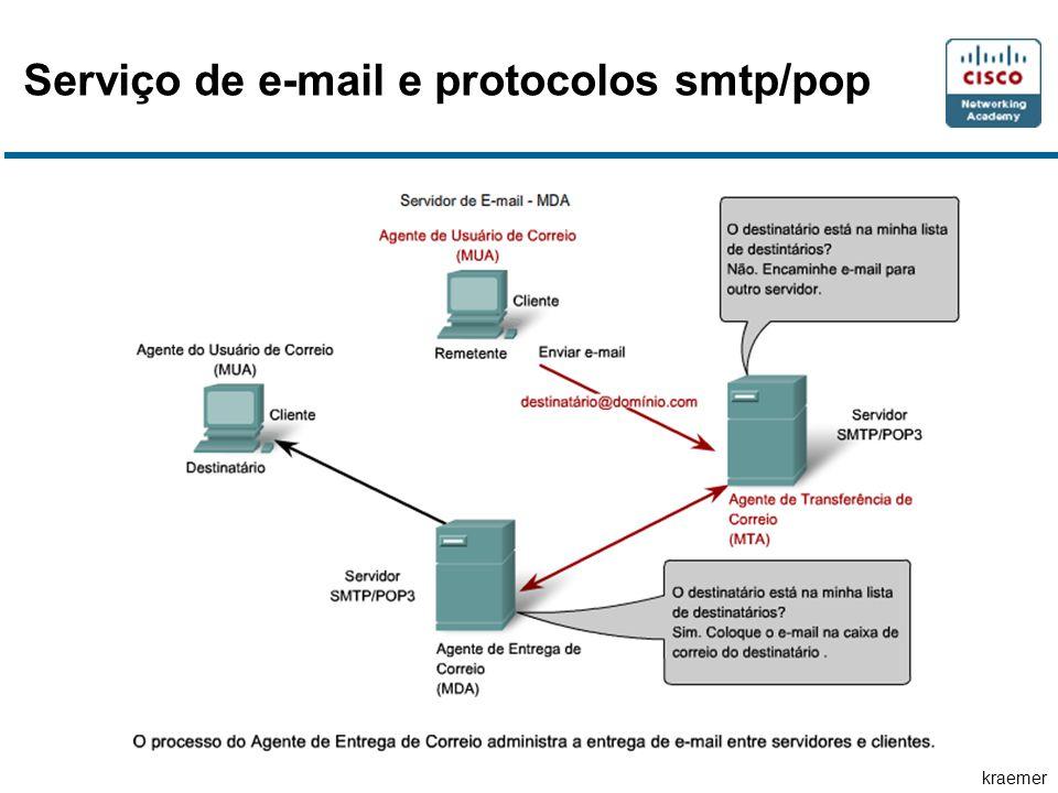 kraemer Serviço de e-mail e protocolos smtp/pop