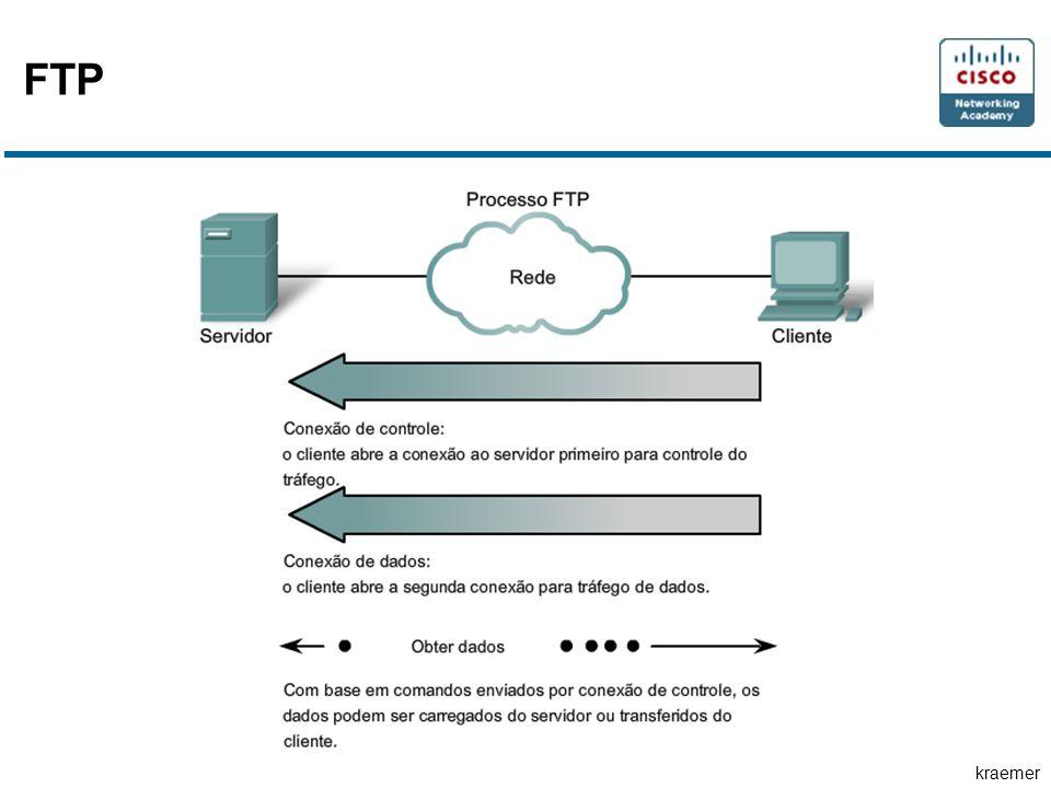 kraemer FTP