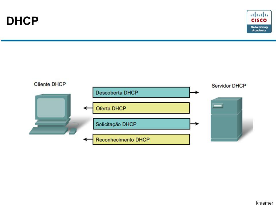 kraemer DHCP
