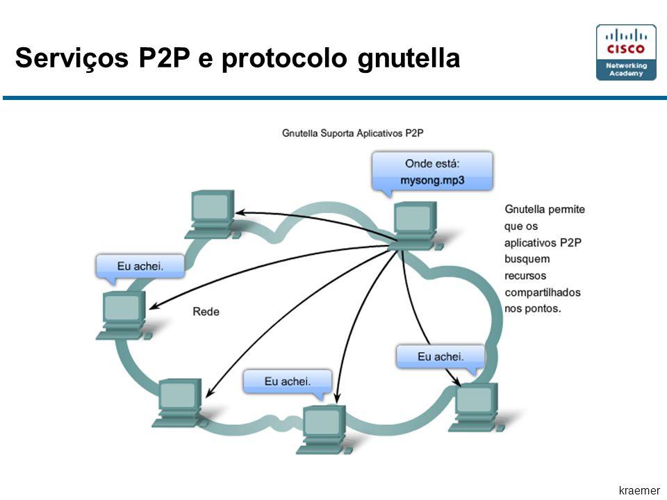 kraemer Serviços P2P e protocolo gnutella