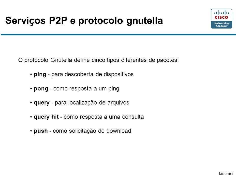 kraemer Serviços P2P e protocolo gnutella O protocolo Gnutella define cinco tipos diferentes de pacotes: • ping - para descoberta de dispositivos • pong - como resposta a um ping • query - para localização de arquivos • query hit - como resposta a uma consulta • push - como solicitação de download